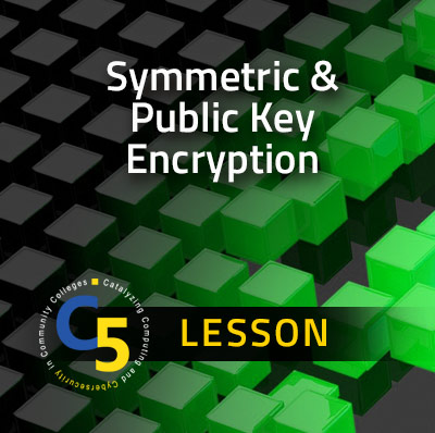 View more about the The Symmetric Public Key Encryption Lesson
